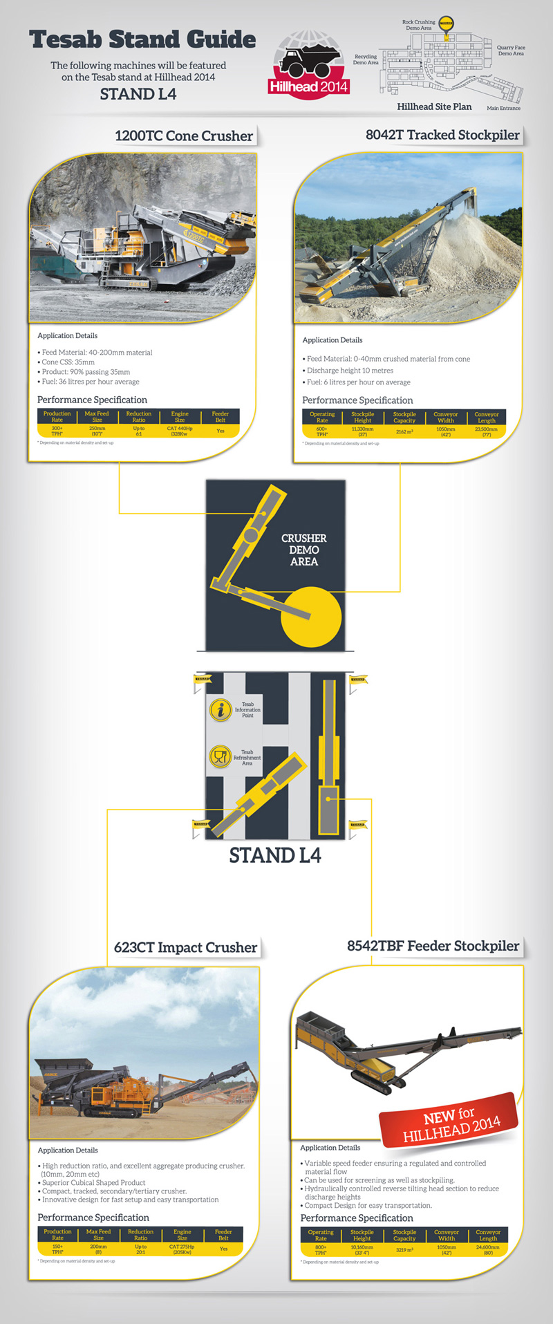 Hillhead-Stand-Guide